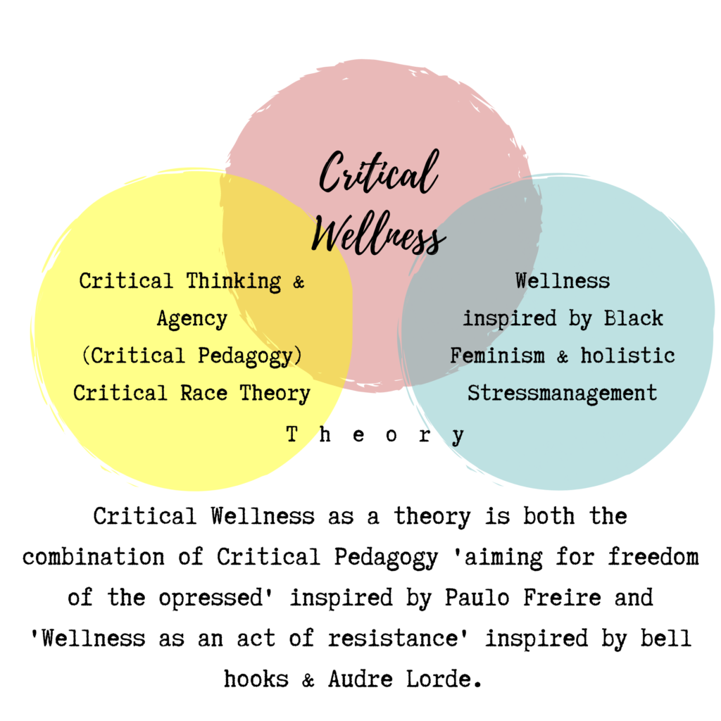 Critical Wellness as a theory is both the combination of Critical Pedagogy aiming for freedom of the oppressed, inspired by Paulo Freire and Wellness as an act pf resistance inspired by bell hooks and Audre Lorde.
